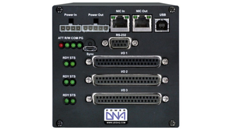 3-slot, Ethernet-based I/O, Data Acquisition and Control Cube with PowerPC CPU