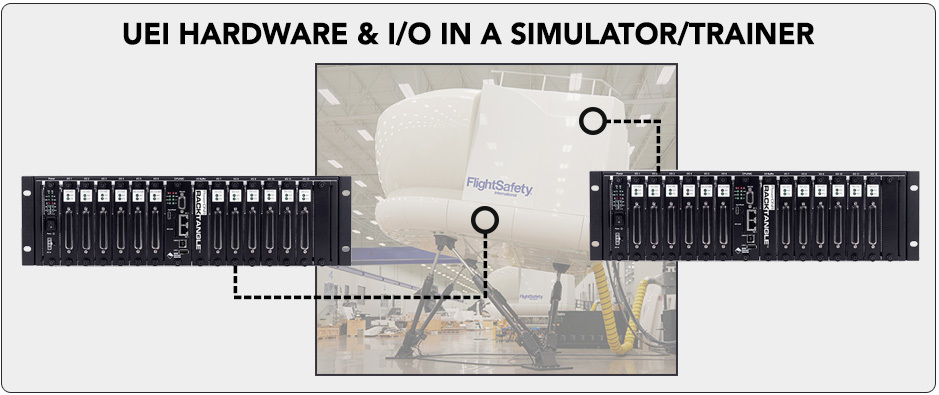 Flight Simulator IO