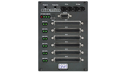 6-slot, Fiber Optic I/O, Data Acquisition and Control Cube with PowerPC CPU with 20 km range